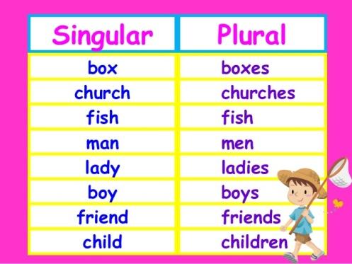 quiz-singular-plural-1-2-638