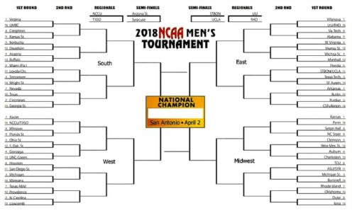 Print-march-madness-bracket-2018-1024x621.jpg